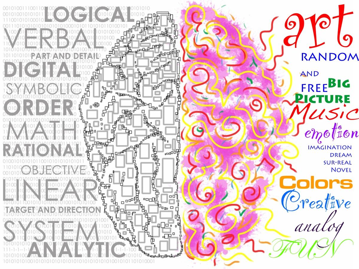 Hva har logikk, små detaljer og verbal kommunikasjon til felles?